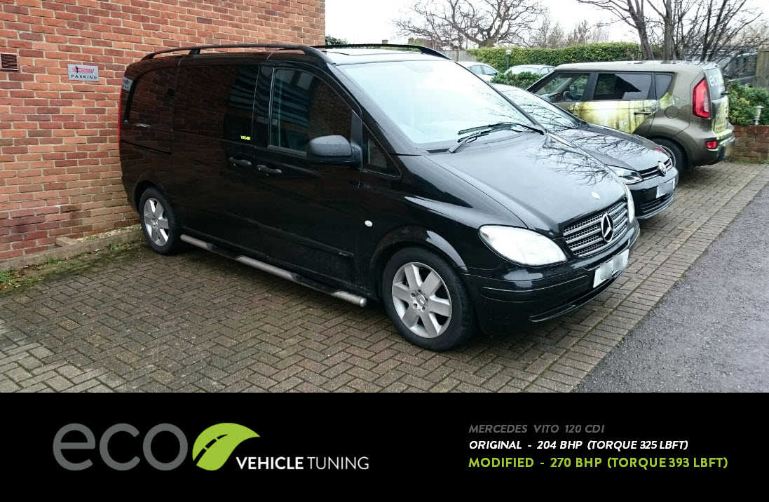 mercedes vito w639 120 cdi ecu remap eco vehicle tuning. Black Bedroom Furniture Sets. Home Design Ideas