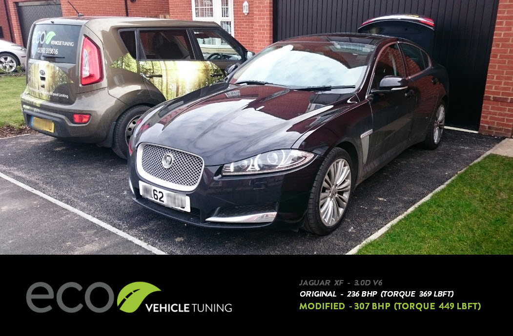 jaguar xf v6 ecu remap eco vehicle tuning. Black Bedroom Furniture Sets. Home Design Ideas