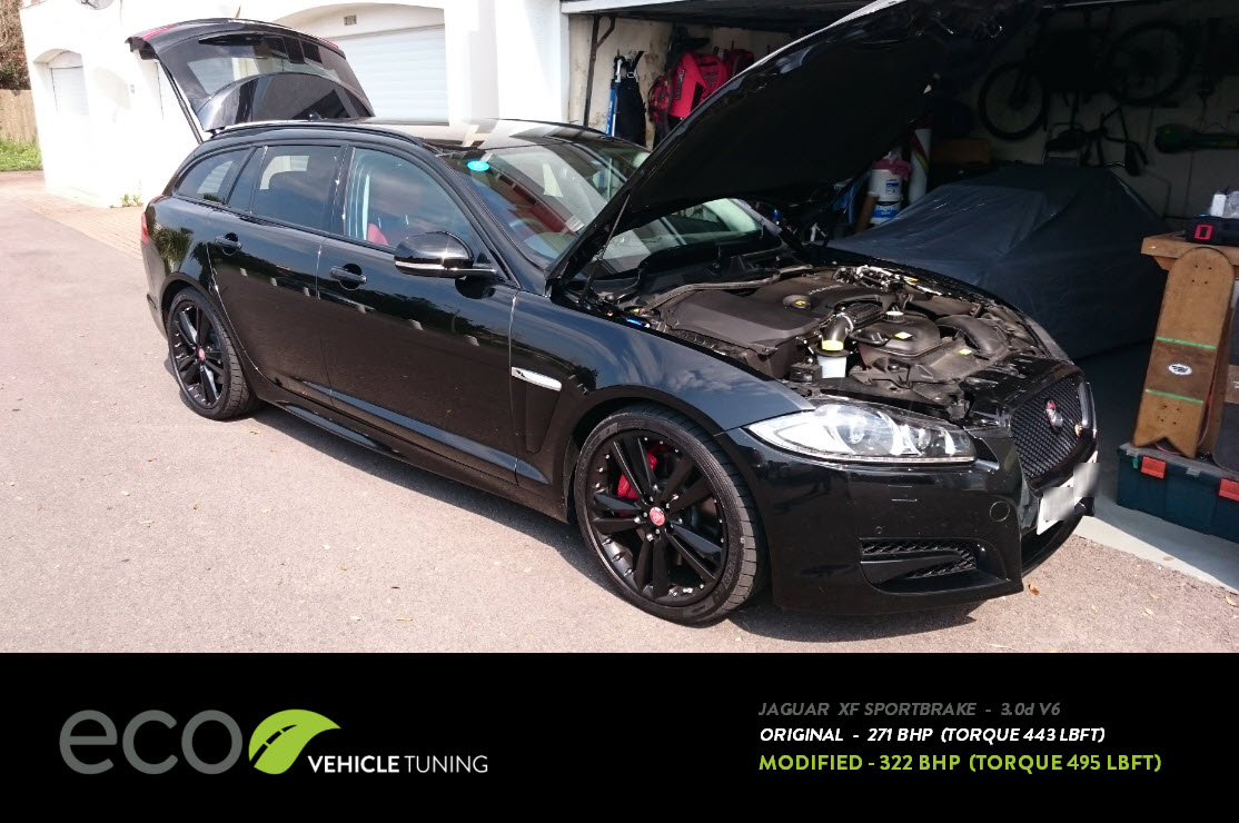 jaguar xf sportbrake v6 ecu remap eco vehicle tuning. Black Bedroom Furniture Sets. Home Design Ideas