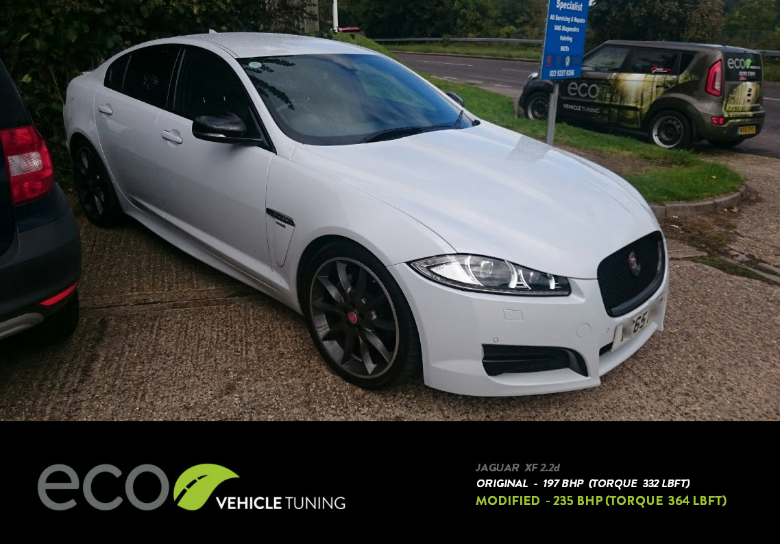 jaguar xf ecu remap eco vehicle tuning. Black Bedroom Furniture Sets. Home Design Ideas