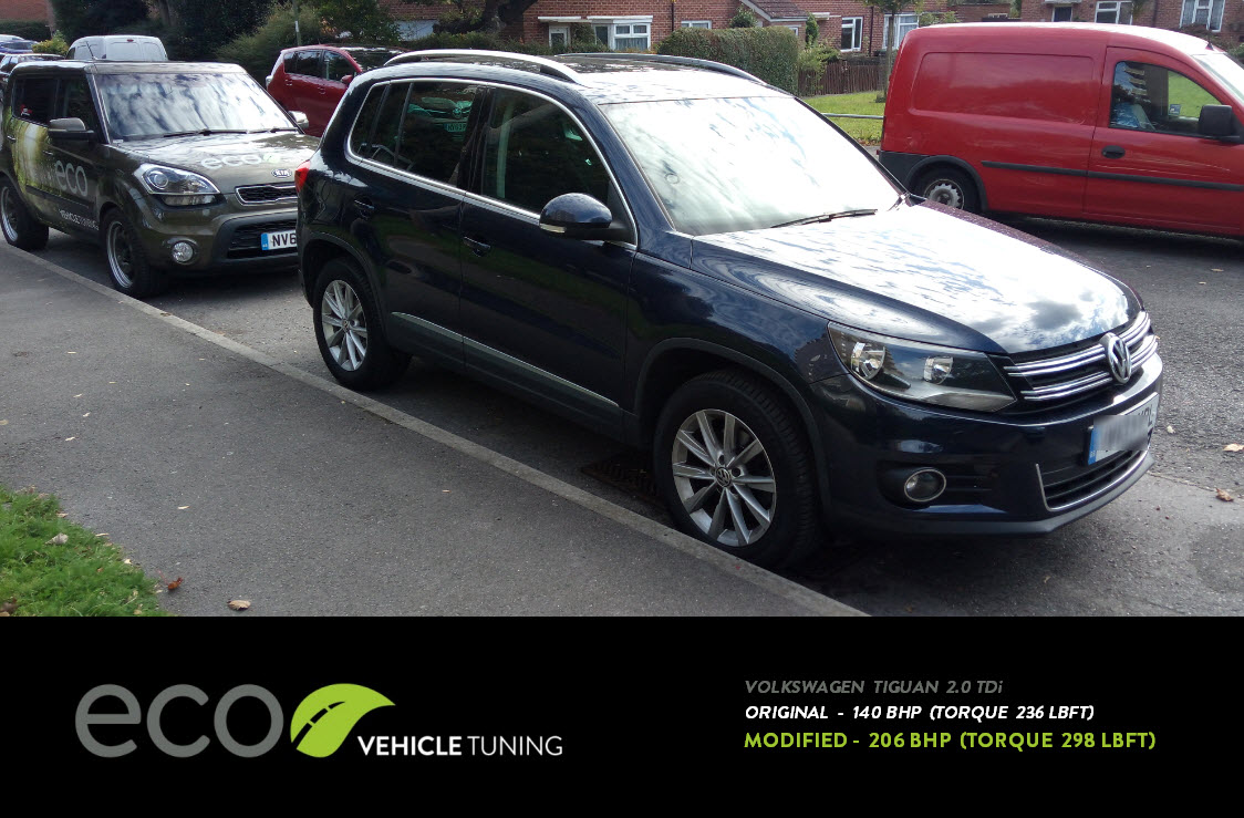 volkswagen tiguan 2 0 tdi ecu remap eco vehicle tuning. Black Bedroom Furniture Sets. Home Design Ideas