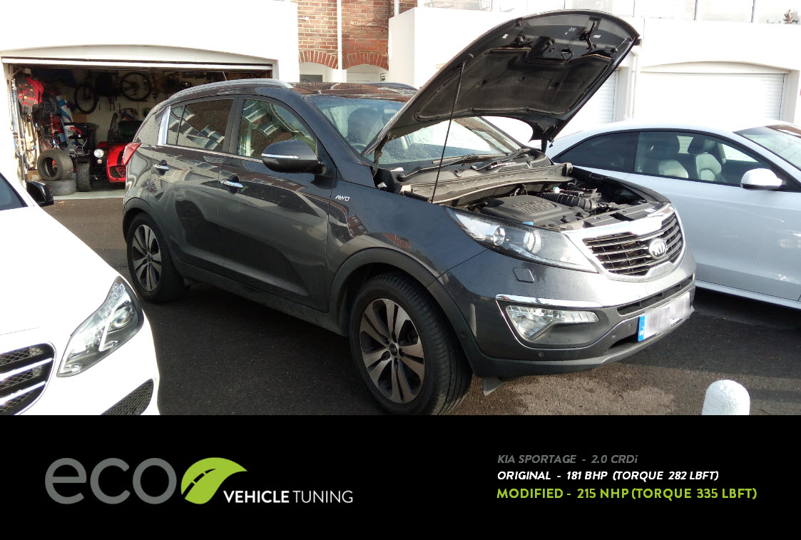 kia sportage 2 0 crdi ecu remap eco vehicle tuning. Black Bedroom Furniture Sets. Home Design Ideas