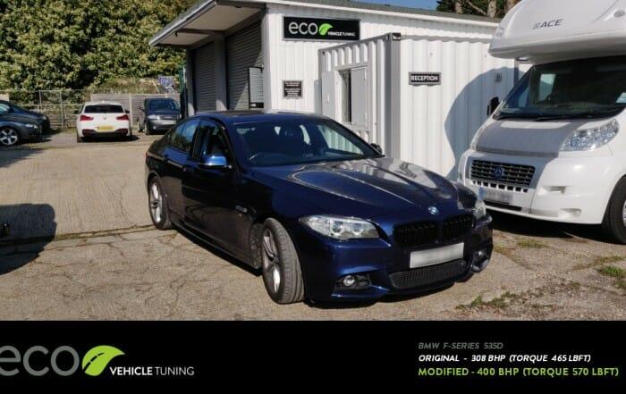 Eco Vehicle Tuning | ECU Remap | Chip Tuning | Celtic Tuning